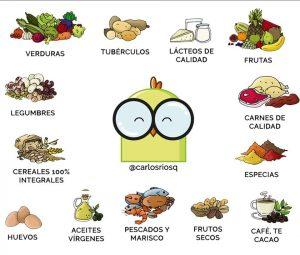 Infografía comida real