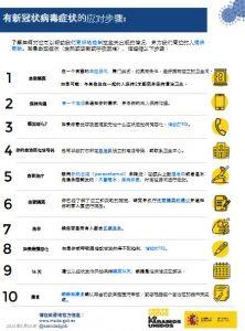 Recomendaciones desde el Ministerio de Sanidad, en chino mandarín.