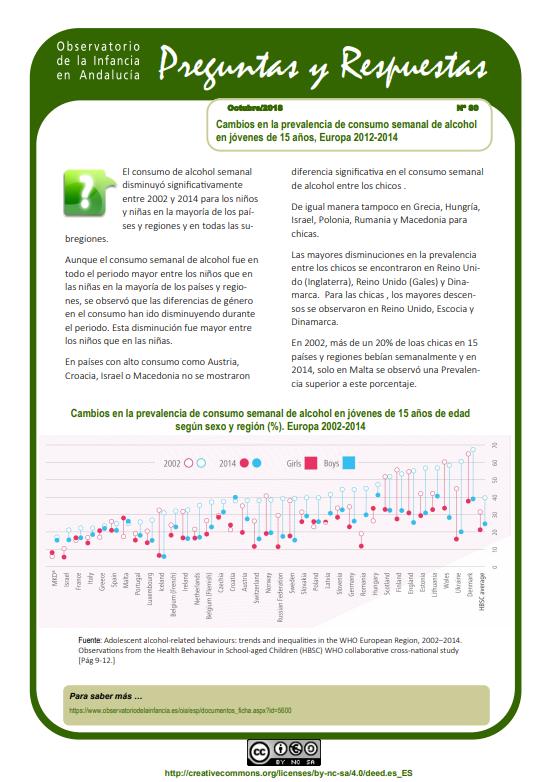 Publicaciones EASP | Escuela Andaluza de Salud Pública